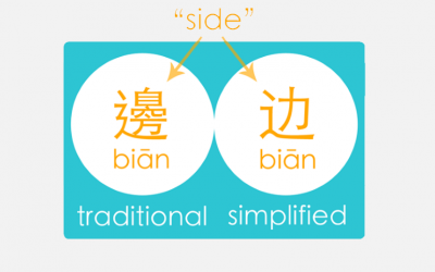 Differences Between Chinese Dialects